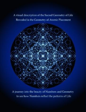 Blueprint of Creation